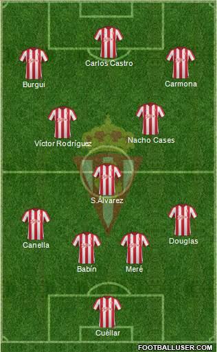 1574102_Real_Sporting_SAD Posible alineación del Sporting - Jornada 30 (Intersemanal) - Comunio-Biwenger
