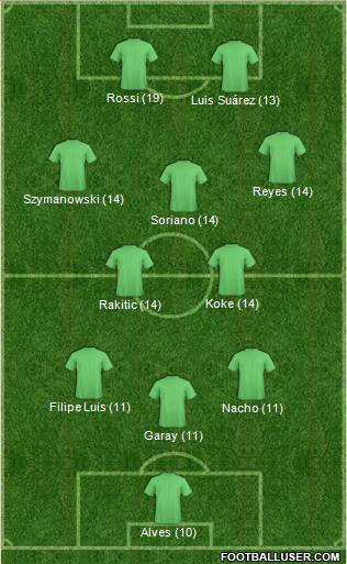 1574121_Dream_Team Once Ideal - Jornada 29 - Comunio-Biwenger
