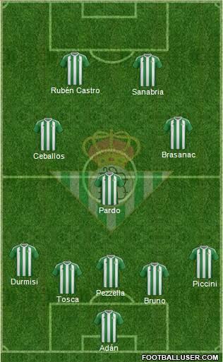 1574240_Real_Betis_B_SAD Posible alineación del Betis - Jornada 30 (Intersemanal) - Comunio-Biwenger