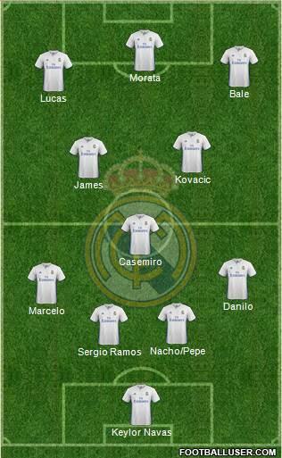 1574334_Real_Madrid_CF Posible alineación del Real Madrid - Jornada 30 (Intersemanal) - Comunio-Biwenger