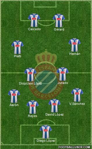 1575370_RCD_Espanyol_de_Barcelona_SAD Posible alineación del Espanyol - Jornada 31 - Comunio-Biwenger