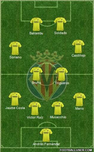 1575371_Villarreal_CF_SAD Posible alineación del Villarreal - Jornada 31 - Comunio-Biwenger