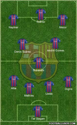 1575419_FC_Barcelona Posible alineación del Barcelona - Jornada 31 - Comunio-Biwenger