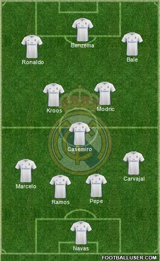 1575432_Real_Madrid_CF Posible alineación del Real Madrid - Jornada 31 - Comunio-Biwenger