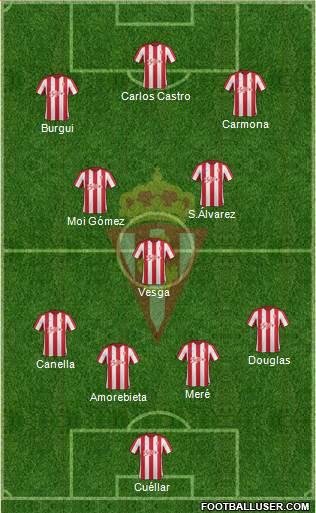 1575439_Real_Sporting_SAD Posible alineación del Sporting - Jornada 31 - Comunio-Biwenger
