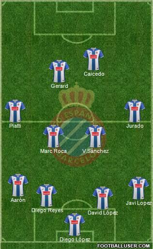 1575680_RCD_Espanyol_de_Barcelona_SAD Posible alineación del Espanyol - Jornada 33 - Comunio-Biwenger