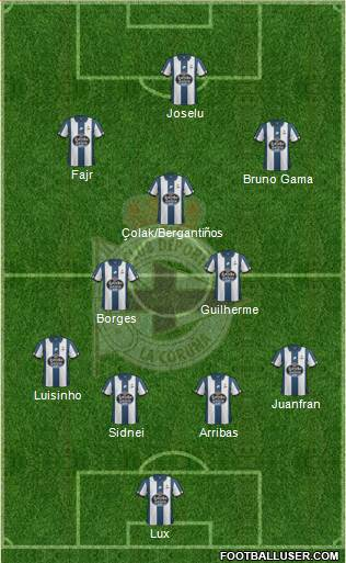 1575809_RC_Deportivo_de_La_Coruna_SAD Posible alineación del Deportivo - Jornada 31 - Comunio-Biwenger
