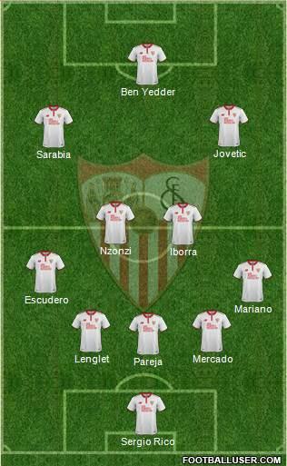 1575958_Sevilla_FC_SAD Posible alineación del Sevilla - Jornada 31 - Comunio-Biwenger