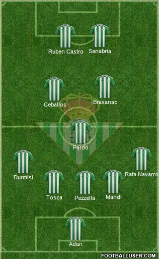 1578773_Real_Betis_B_SAD Posible alineación del Betis - Jornada 32 - Comunio-Biwenger