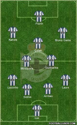 1578777_RC_Deportivo_de_La_Coruna_SAD Posible alineación del Deportivo - Jornada 32 - Comunio-Biwenger
