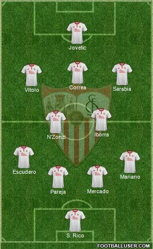 1578788_Sevilla_FC_SAD Posible alineación del Sevilla - Jornada 32 - Comunio-Biwenger
