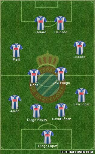 1579167_RCD_Espanyol_de_Barcelona_SAD Posible alineación del Espanyol - Jornada 32 - Comunio-Biwenger