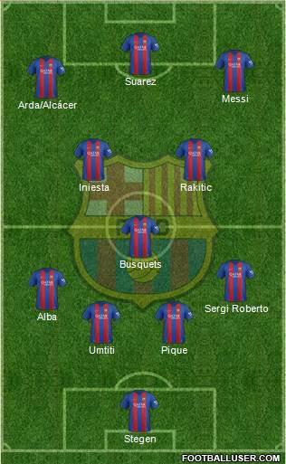 1580019_FC_Barcelona Posible alineación del Barcelona - Jornada 33 - Comunio-Biwenger