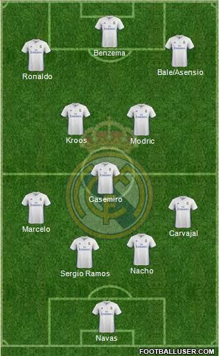 1581248_Real_Madrid_CF Posible alineación del Real Madrid - Jornada 33 - Comunio-Biwenger