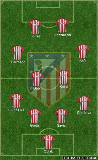 1582771_C_Atletico_Madrid_SAD Posible alineación del Atlético de Madrid - Jornada 34 (Intersemanal) - Comunio-Biwenger