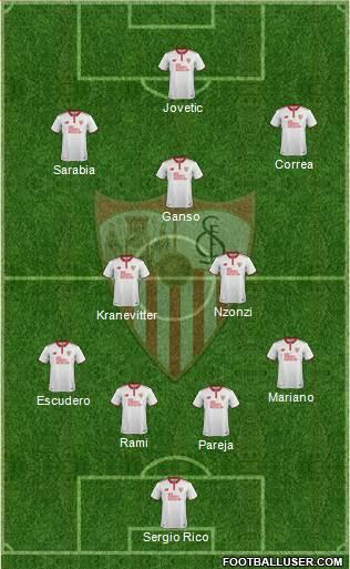 1582968_Sevilla_FC_SAD Posible alineación del Sevilla - Jornada 34 (Intersemanal) - Comunio-Biwenger