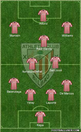 1583033_Athletic_Club Posible alineación del Athletic - Jornada 34 (Intersemanal) - Comunio-Biwenger