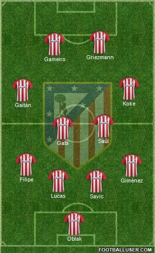 1583409_C_Atletico_Madrid_SAD Posible alineación del Atlético de Madrid - Jornada 35 - Comunio-Biwenger