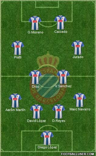 1583410_RCD_Espanyol_de_Barcelona_SAD Posible alineación del Espanyol - Jornada 35 - Comunio-Biwenger