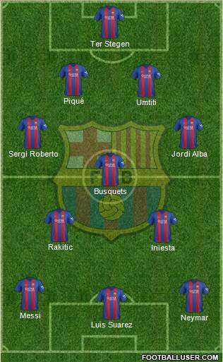 1583156_FC_Barcelona Posible alineación del Barcelona - Jornada 36 - Comunio-Biwenger