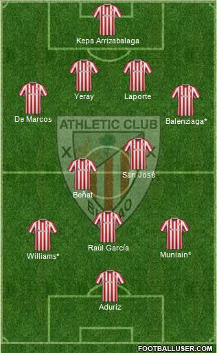 1583228_Athletic_Club Posible alineación del Athletic - Jornada 36 - Comunio-Biwenger