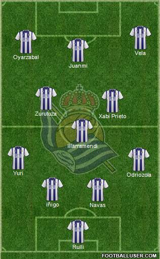 1587610_Real_Sociedad_SAD Posible alineación de la Real Sociedad - Jornada 36 - Comunio-Biwenger