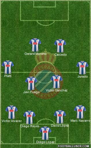 1587641_RCD_Espanyol_de_Barcelona_SAD Posible alineación del Espanyol - Jornada 36 - Comunio-Biwenger