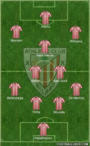 1588691_Athletic_Club Posible alineación del Athletic - Jornada 37 - Comunio-Biwenger