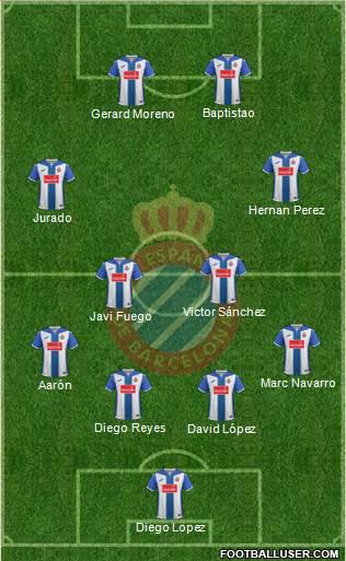 1588696_RCD_Espanyol_de_Barcelona_SAD Posible alineación del Espanyol - Jornada 37 - Comunio-Biwenger