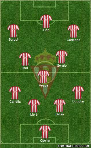1588714_Real_Sporting_SAD Posible alineación del Sporting - Jornada 38 - Comunio-Biwenger