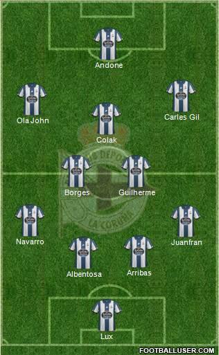 1589067_RC_Deportivo_de_La_Coruna_SAD Posible alineación del Deportivo - Jornada 37 - Comunio-Biwenger
