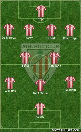 1589148_Athletic_Club Posible alineación del Athletic - Jornada 38 - Comunio-Biwenger