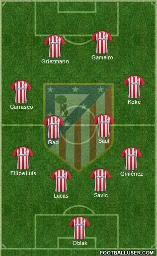 1589633_C_Atletico_Madrid_SAD Posible alineación del Atlético de Madrid - Jornada 37 - Comunio-Biwenger