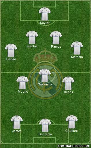 1589639_Real_Madrid_CF Posible alineación del Real Madrid - Jornada 37 - Comunio-Biwenger