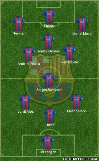 1589784_FC_Barcelona Posible alineación del Barcelona - Jornada 37 - Comunio-Biwenger