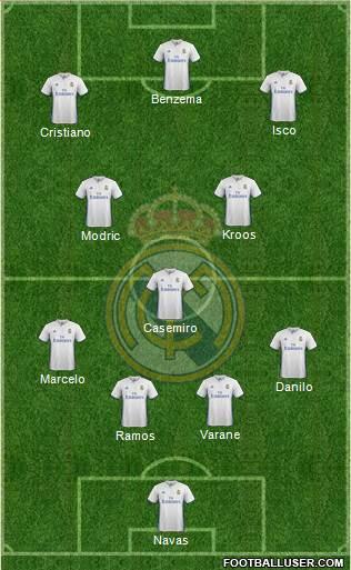 1590332_Real_Madrid_CF Posible alineación del Real Madrid - Jornada 21 (Aplazada) - Comunio-Biwenger