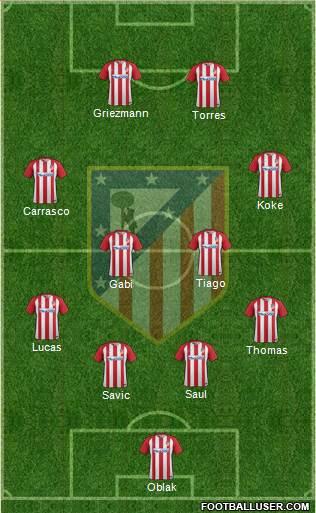 1590369_C_Atletico_Madrid_SAD Posible alineación del Atlético de Madrid - Jornada 38 - Comunio-Biwenger
