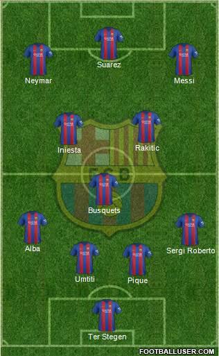 1590372_FC_Barcelona Posible alineación del Barcelona - Jornada 38 - Comunio-Biwenger