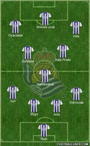 1590396_Real_Sociedad_SAD Posible alineación de la Real Sociedad - Jornada 38 - Comunio-Biwenger