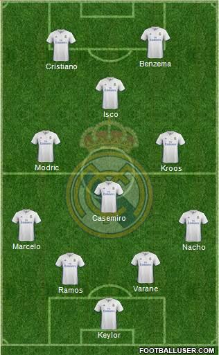 1590637_Real_Madrid_CF Posible alineación del Real Madrid - Jornada 38 - Comunio-Biwenger