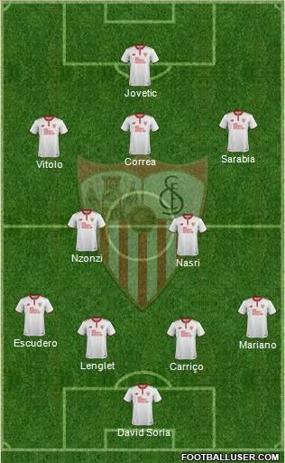 1591014_Sevilla_FC_SAD Posible alineación del Sevilla - Jornada 38 - Comunio-Biwenger
