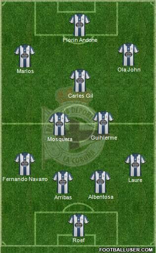 1591241_RC_Deportivo_de_La_Coruna_SAD Posible alineación del Deportivo - Jornada 38 - Comunio-Biwenger
