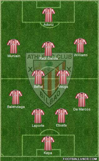 1613324_Athletic_Club Guía Comunio Athletic - Temporada 2017/2018 - Comunio-Biwenger