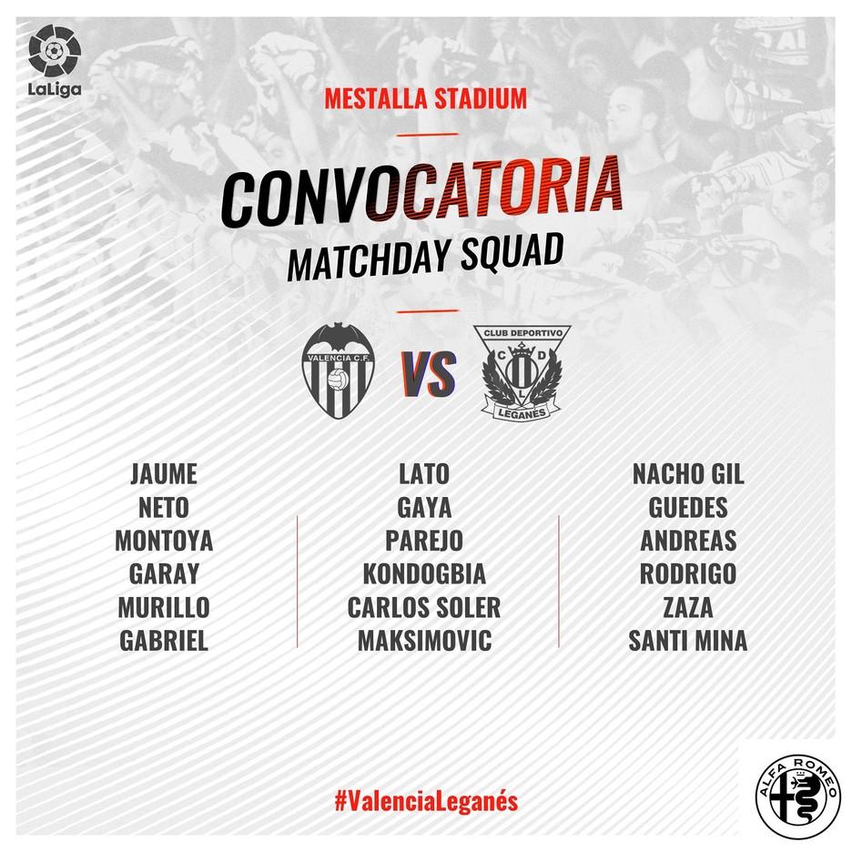 imagen86174g Nacho Vidal, Orellana, Vezo y Rober se quedan fuera de la lista del Valencia para el duelo ante el Leganés. - Comunio-Biwenger