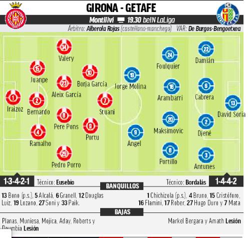 Captura-de-pantalla-2018-12-21-a-las-13.14.35 Las posibles alineaciones de Girona y Getafe, según la prensa - Comunio-Biwenger