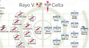 20190111-lavozdegalicia-300x164 Las posibles alineaciones del Rayo - Celta según la prensa - Comunio-Biwenger