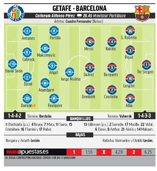 posible-alineacion-getafe-fcbarcelona-marca Las posibles alineaciones del Getafe y FC Barcelona, según la prensa - Comunio-Biwenger