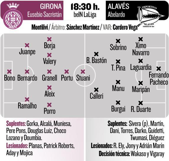 posible-alineacion-girona-alaves-md Las posibles alineaciones de Girona y Alavés, según la prensa - Comunio-Biwenger