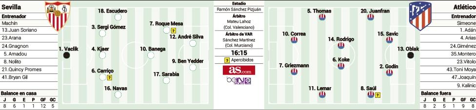 posible-alineacion-sevilla-atleti-as Las posibles alineaciones del Atlético de Madrid y Sevilla, según la prensa - Comunio-Biwenger