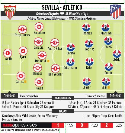 posible-alineacion-sevilla-atleti-marca Las posibles alineaciones del Atlético de Madrid y Sevilla, según la prensa - Comunio-Biwenger